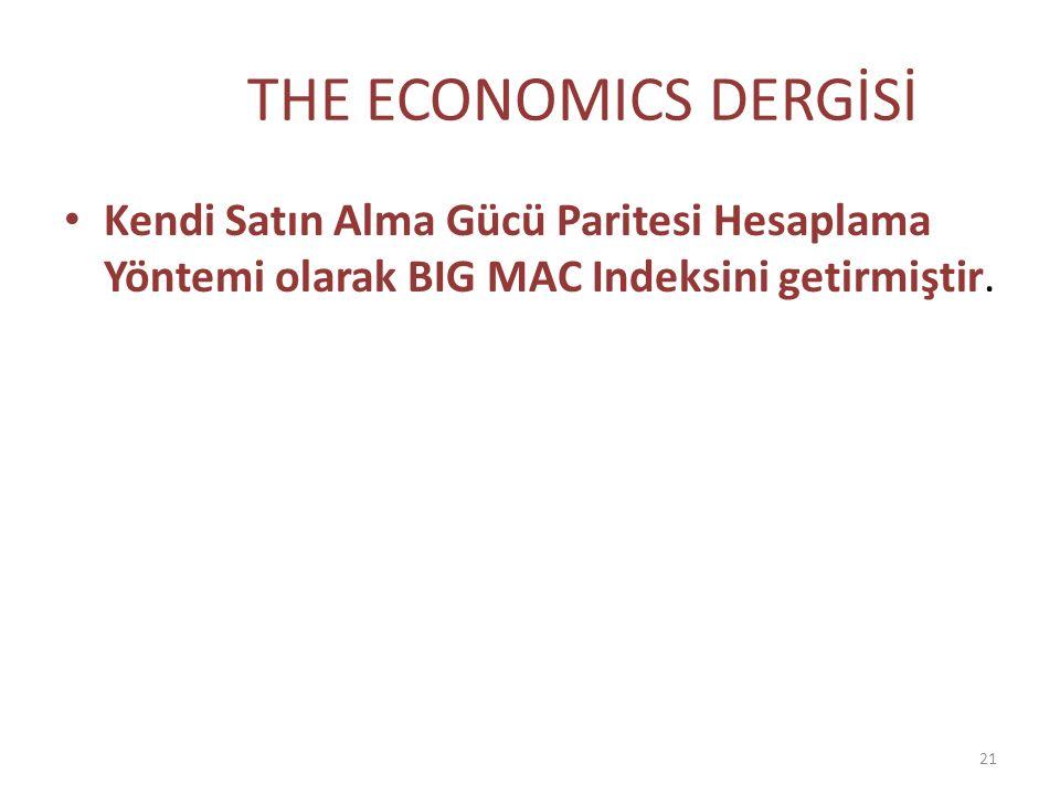 THE ECONOMICS DERGİSİ Kendi Satın Alma Gücü Paritesi Hesaplama Yöntemi olarak BIG MAC Indeksini getirmiştir.