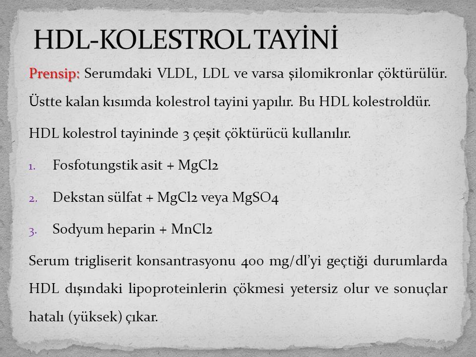 HDL-KOLESTROL TAYİNİ