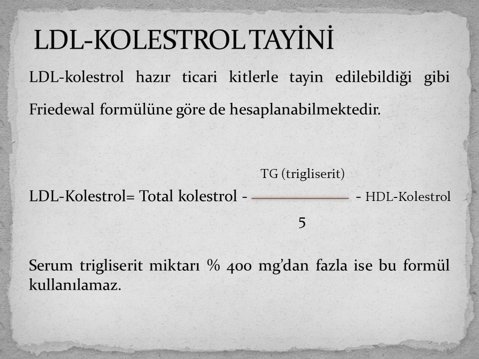 LDL-KOLESTROL TAYİNİ LDL-kolestrol hazır ticari kitlerle tayin edilebildiği gibi Friedewal formülüne göre de hesaplanabilmektedir.