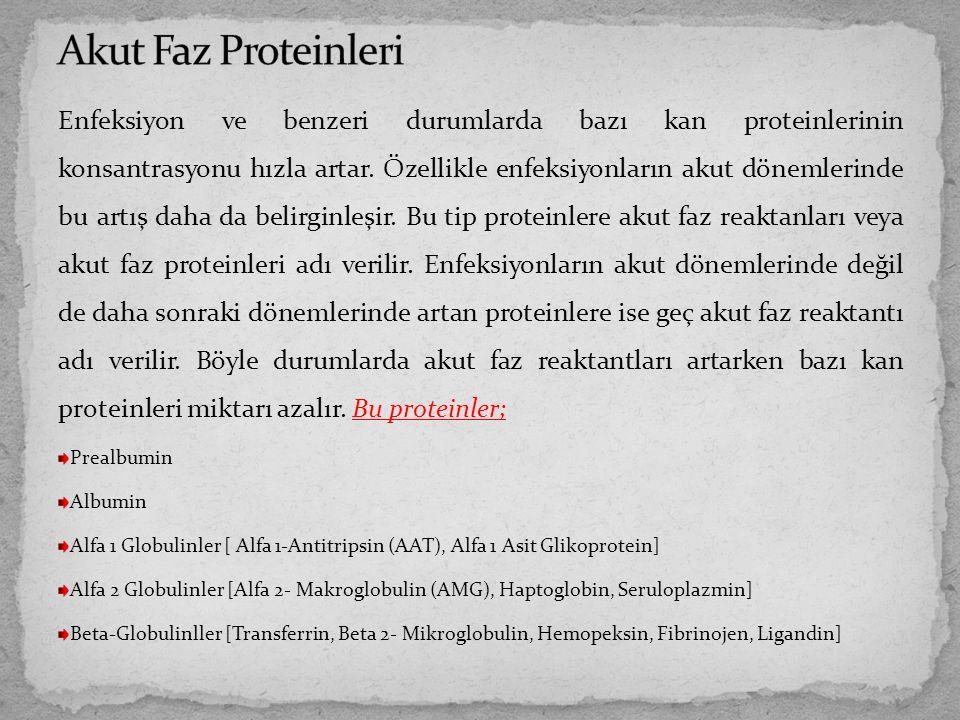 Akut Faz Proteinleri