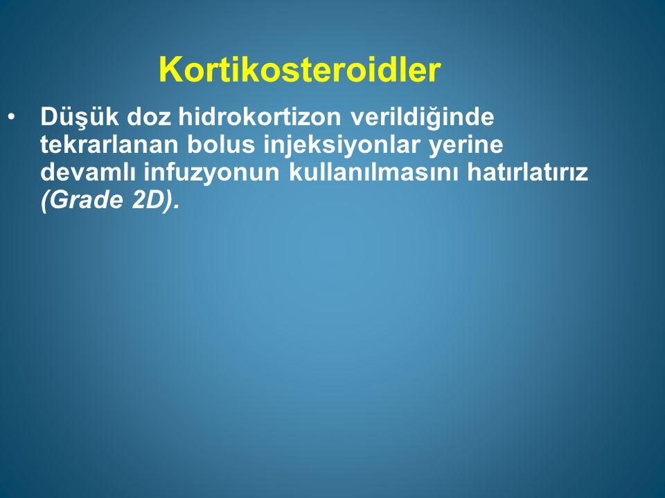 Kortikosteroidler