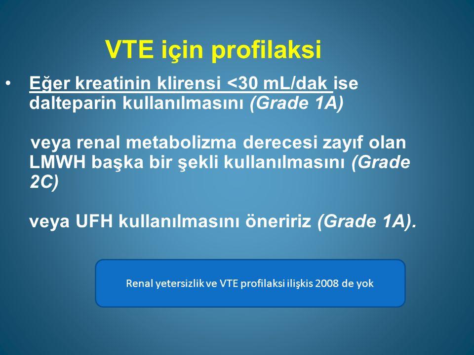 Renal yetersizlik ve VTE profilaksi ilişkis 2008 de yok