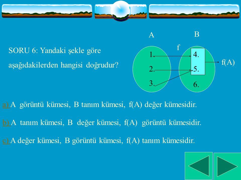 A B. f. SORU 6: Yandaki şekle göre. aşağıdakilerden hangisi doğrudur 1. 2. 3. 4. 5. f(A) 6.