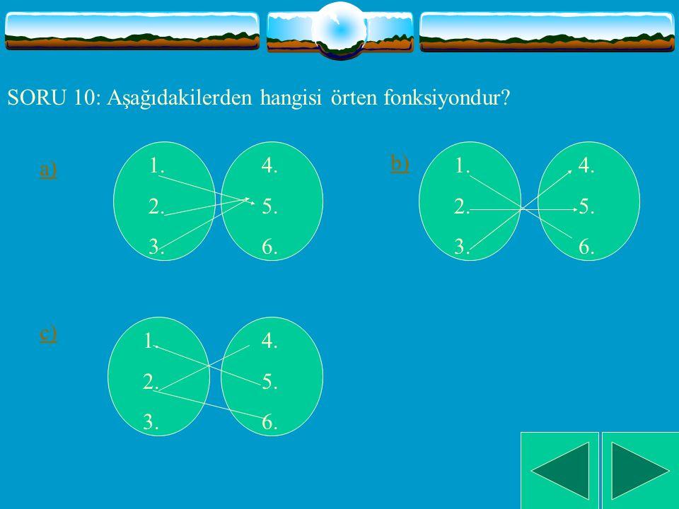 SORU 10: Aşağıdakilerden hangisi örten fonksiyondur