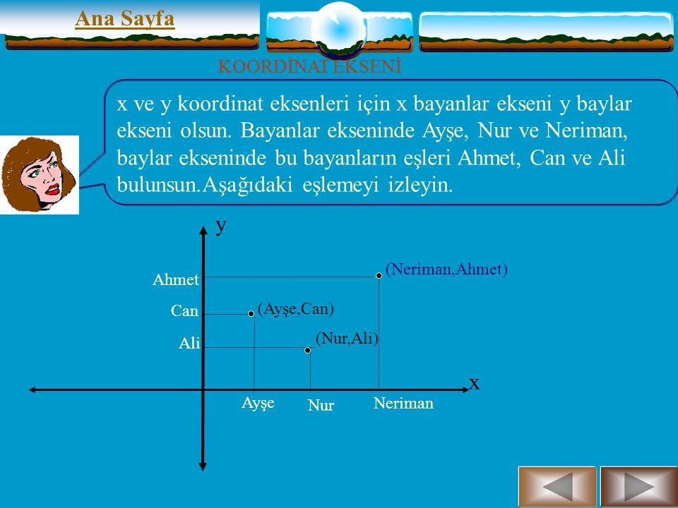 Ana Sayfa KOORDİNAT EKSENİ.