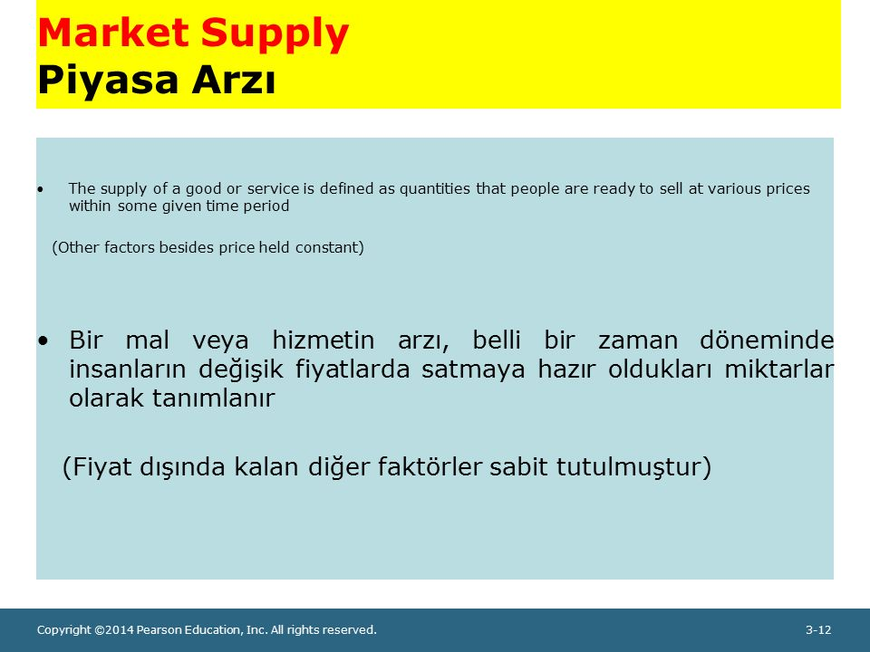 Market Supply Piyasa Arzı