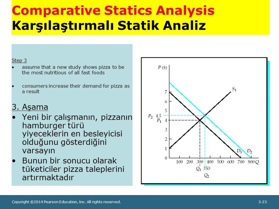 Comparative Statics Analysis Karşılaştırmalı Statik Analiz