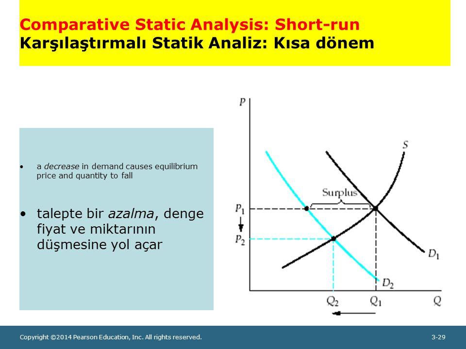 Comparative Static Analysis: Short-run Karşılaştırmalı Statik Analiz: Kısa dönem