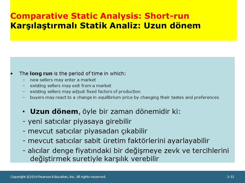 Comparative Static Analysis: Short-run Karşılaştırmalı Statik Analiz: Uzun dönem