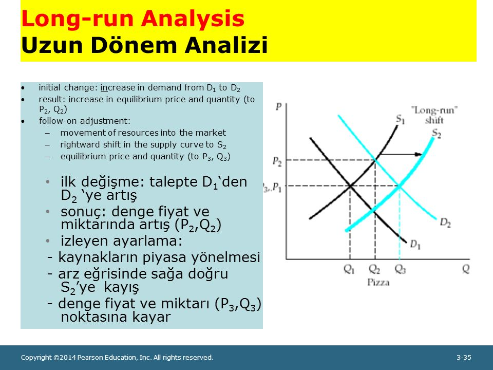 Long-run Analysis Uzun Dönem Analizi