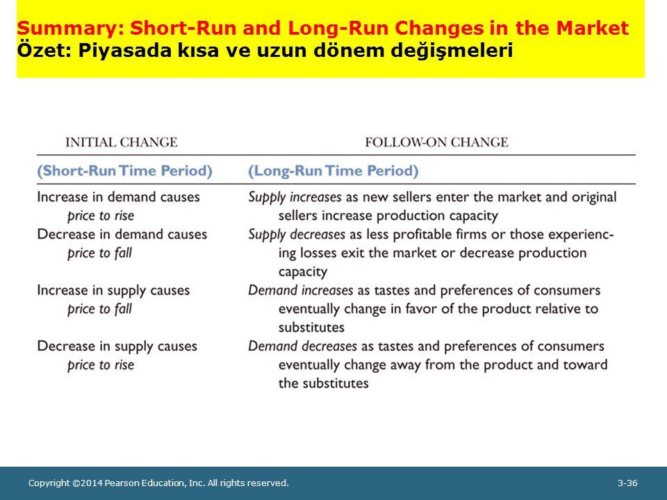 Summary: Short-Run and Long-Run Changes in the Market Özet: Piyasada kısa ve uzun dönem değişmeleri