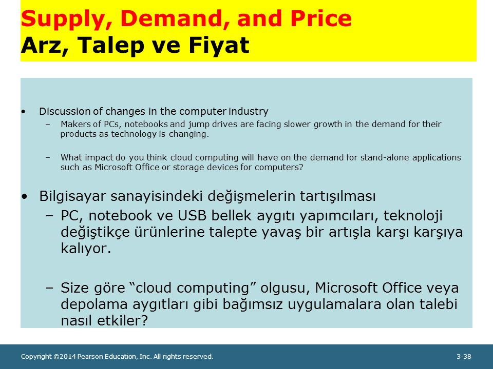 Supply, Demand, and Price Arz, Talep ve Fiyat