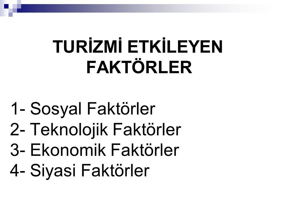 TURİZMİ ETKİLEYEN FAKTÖRLER 1- Sosyal Faktörler 2- Teknolojik Faktörler 3- Ekonomik Faktörler 4- Siyasi Faktörler