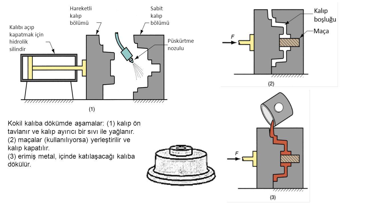 (2) maçalar (kullanılıyorsa) yerleştirilir ve kalıp kapatılır.