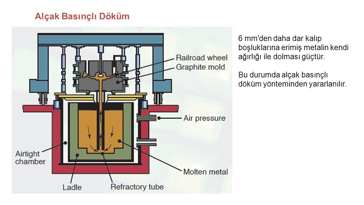 Alçak Basınçlı Döküm 6 mm den daha dar kalıp boşluklarına erimiş metalin kendi ağırlığı ile dolması güçtür.