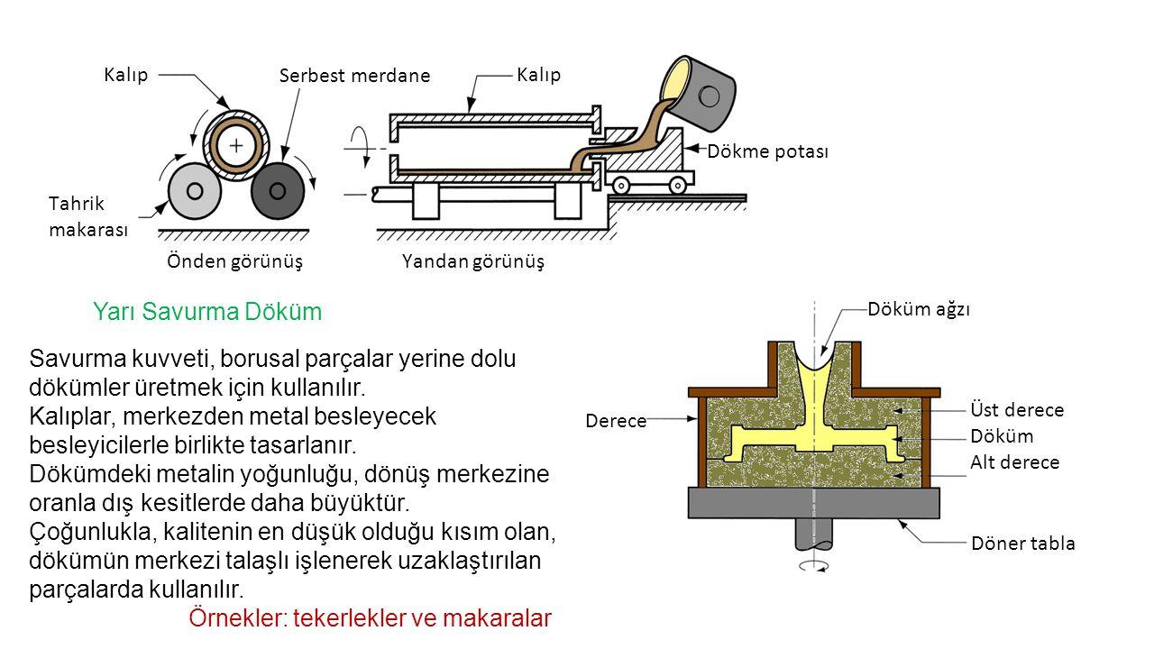 Örnekler: tekerlekler ve makaralar