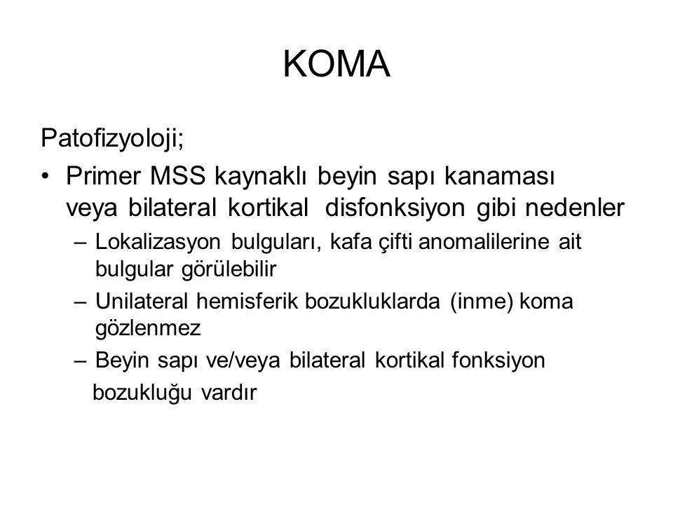 KOMA Patofizyoloji; Primer MSS kaynaklı beyin sapı kanaması veya bilateral kortikal disfonksiyon gibi nedenler.