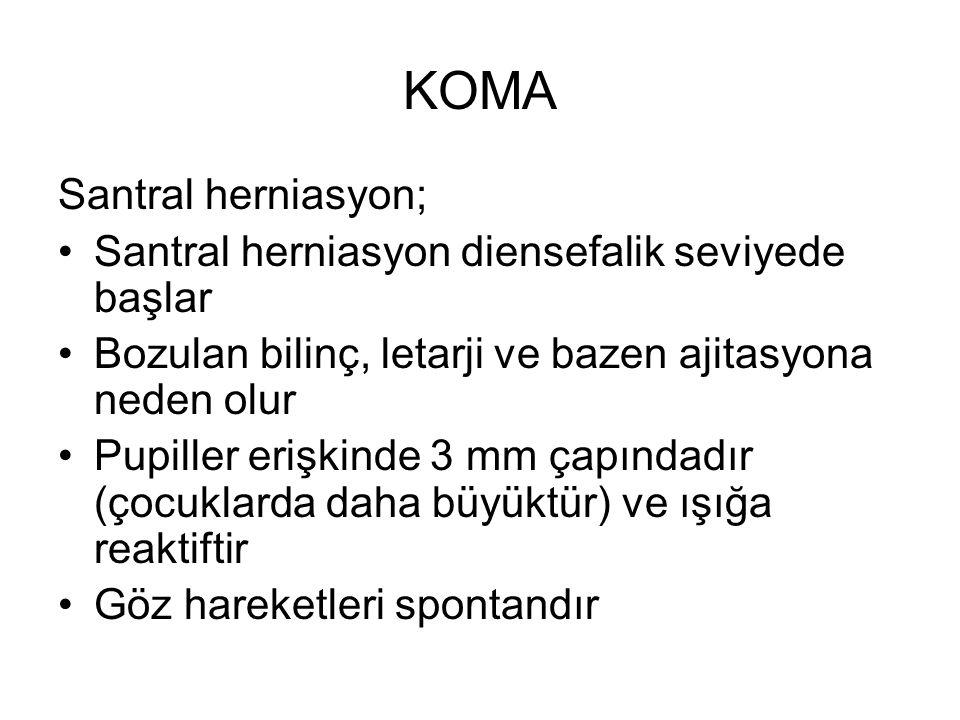 KOMA Santral herniasyon;