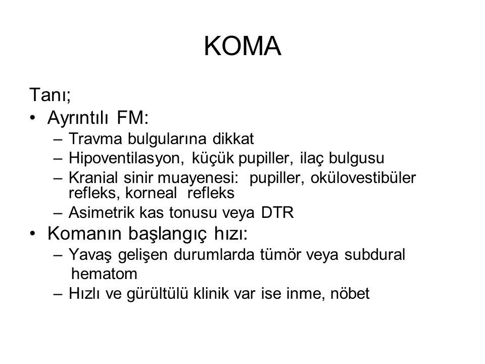 KOMA Tanı; Ayrıntılı FM: Komanın başlangıç hızı: