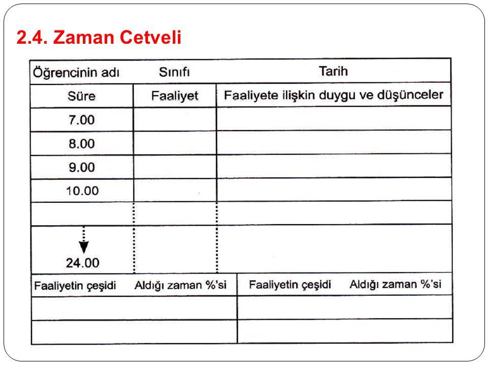 2.4. Zaman Cetveli