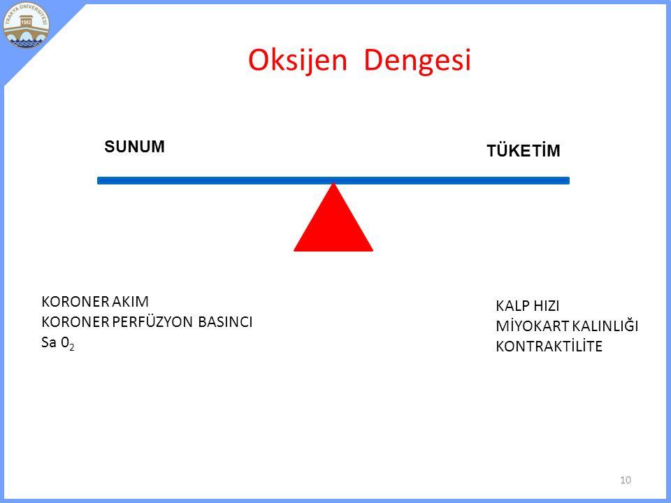 Oksijen Dengesi SUNUM TÜKETİM KORONER AKIM KALP HIZI