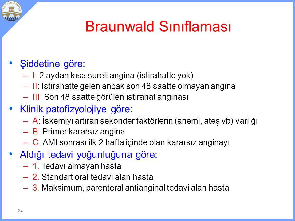 Braunwald Sınıflaması