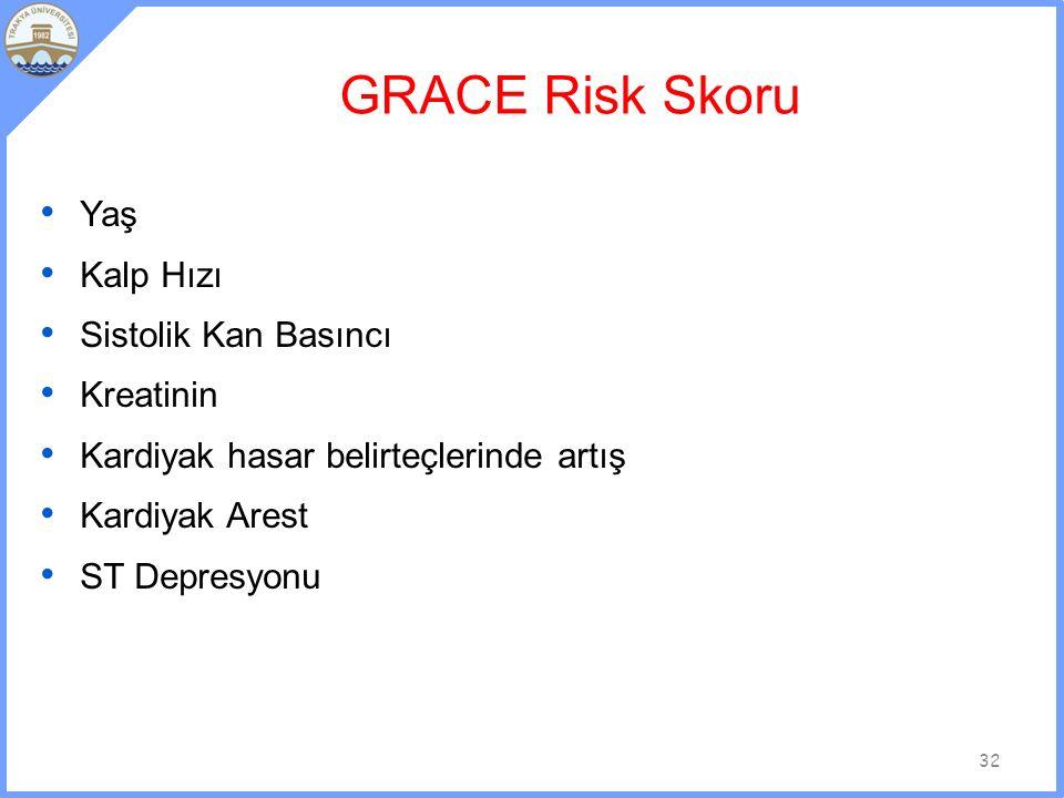 GRACE Risk Skoru Yaş Kalp Hızı Sistolik Kan Basıncı Kreatinin