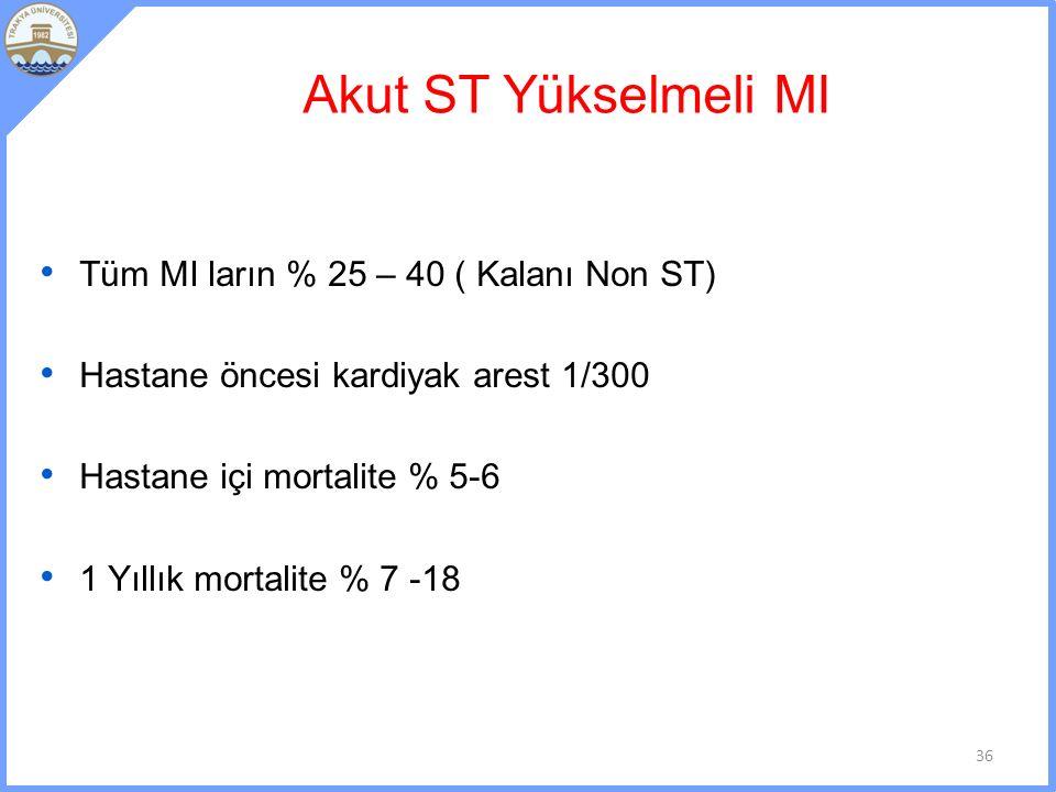 Akut ST Yükselmeli MI Tüm MI ların % 25 – 40 ( Kalanı Non ST)