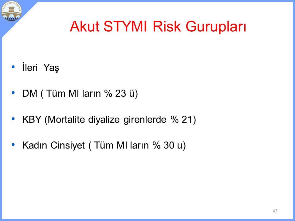 Akut STYMI Risk Gurupları