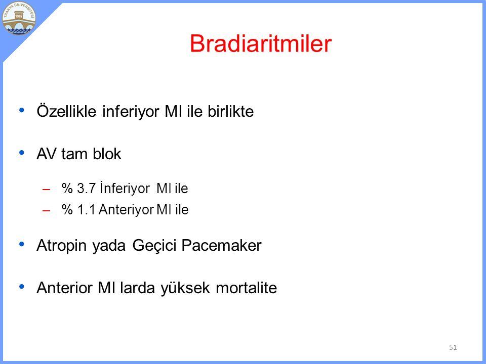 Bradiaritmiler Özellikle inferiyor MI ile birlikte AV tam blok