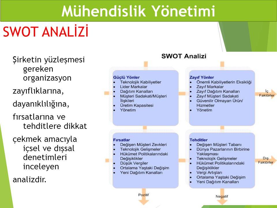 Mühendislik Yönetimi SWOT ANALİZİ