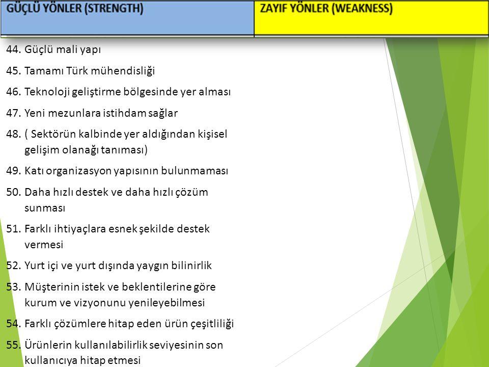 Mühendislik Yönetimi Güçlü mali yapı Tamamı Türk mühendisliği