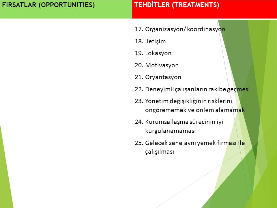 FIRSATLAR (OPPORTUNITIES)