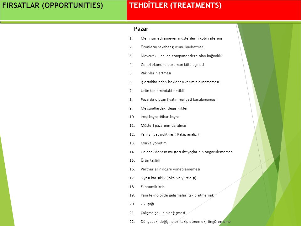 Mühendislik Yönetimi FIRSATLAR (OPPORTUNITIES) TEHDİTLER (TREATMENTS)