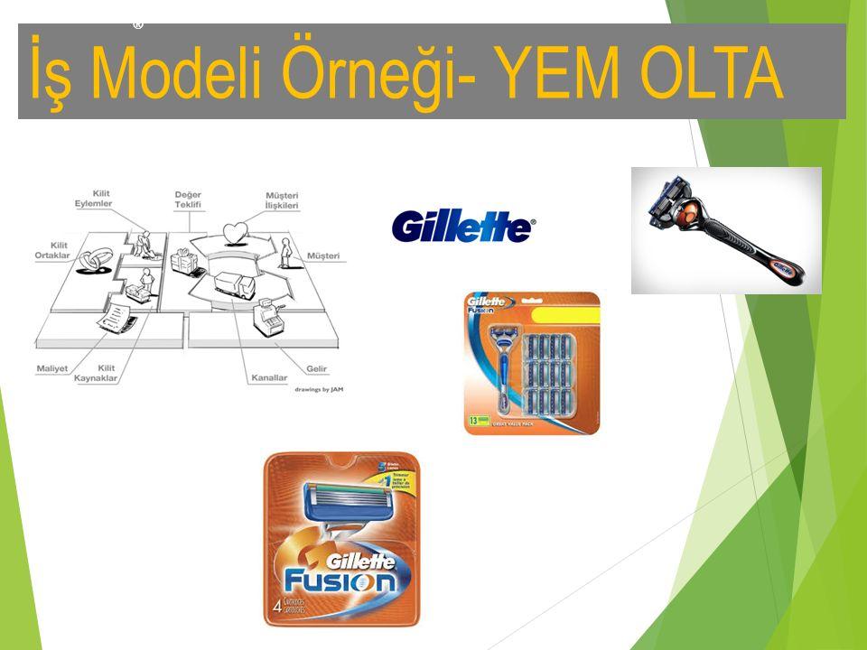 İş Modeli Örneği- YEM OLTA