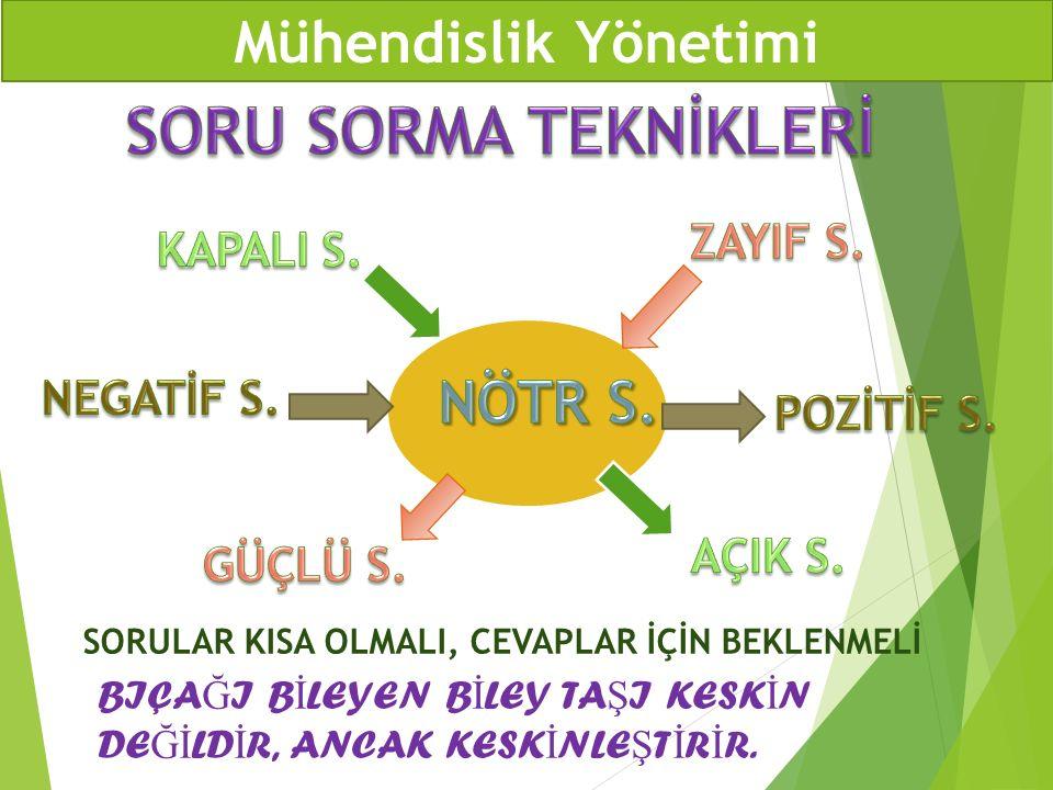 SORU SORMA TEKNİKLERİ Mühendislik Yönetimi NÖTR S. ZAYIF S. KAPALI S.