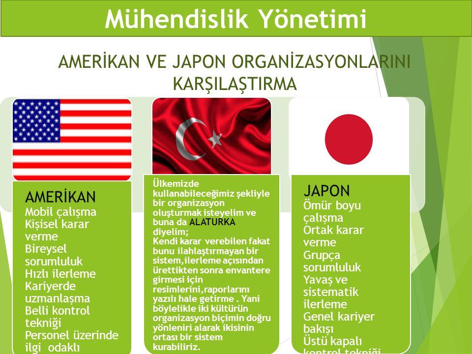 AMERİKAN VE JAPON ORGANİZASYONLARINI KARŞILAŞTIRMA