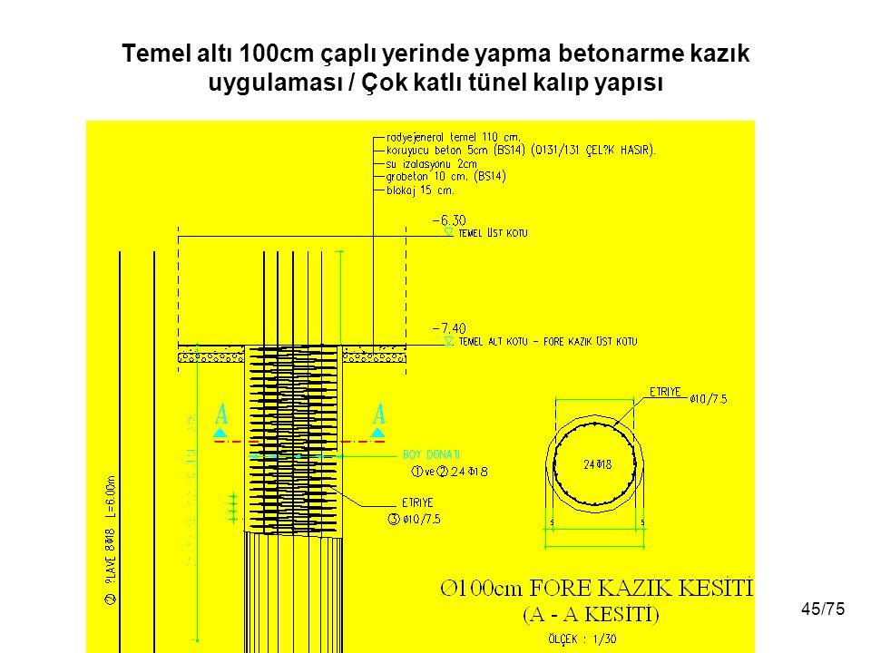 Temel altı 100cm çaplı yerinde yapma betonarme kazık uygulaması / Çok katlı tünel kalıp yapısı