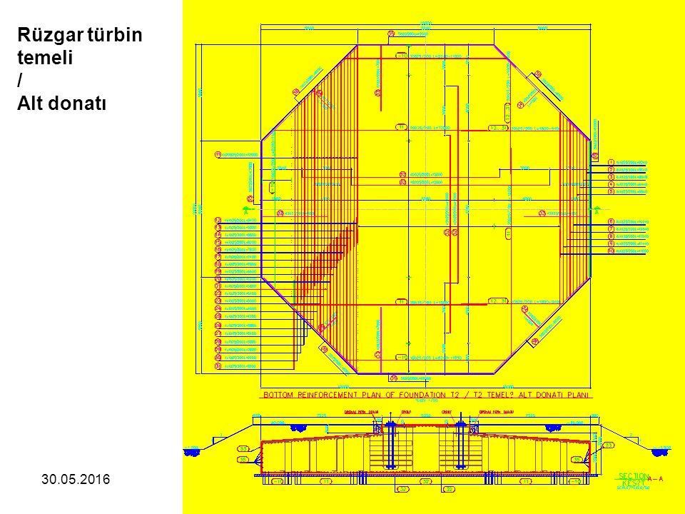 Rüzgar türbin temeli / Alt donatı 28.04.2017 59 /75 Zekai Celep 59