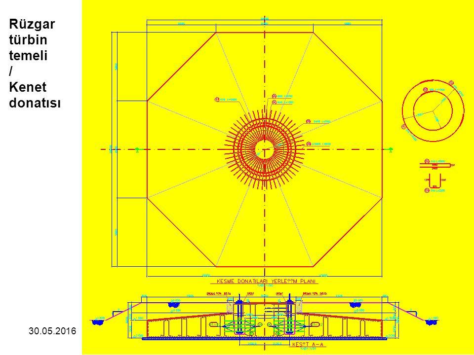 Rüzgar türbin temeli / Kenet donatısı 28.04.2017 62 /75 Zekai Celep 62