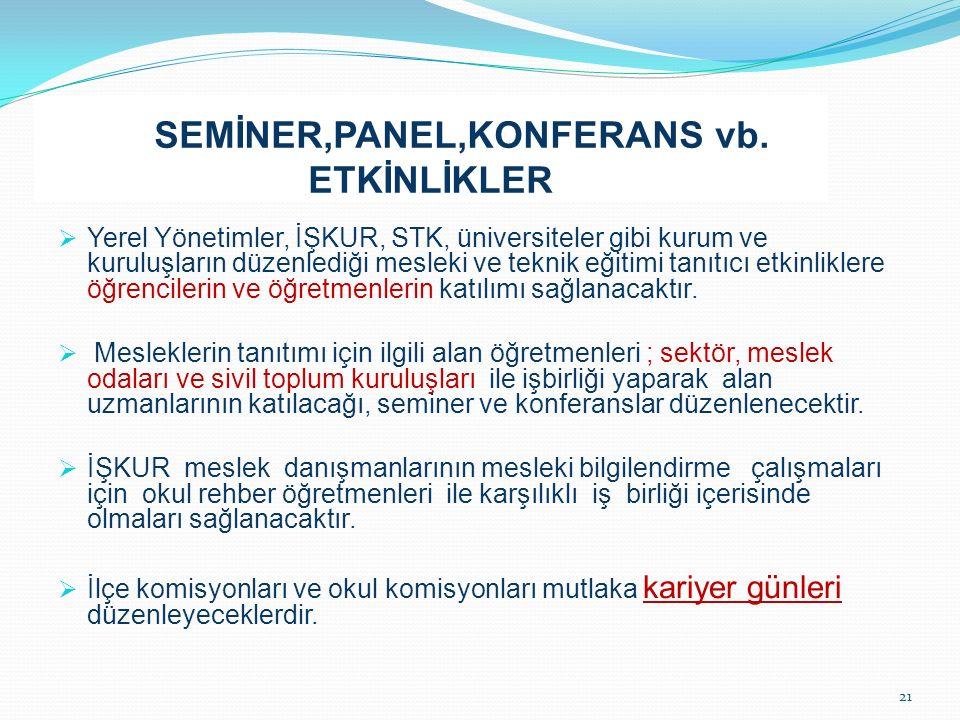 SEMİNER,PANEL,KONFERANS vb. ETKİNLİKLER