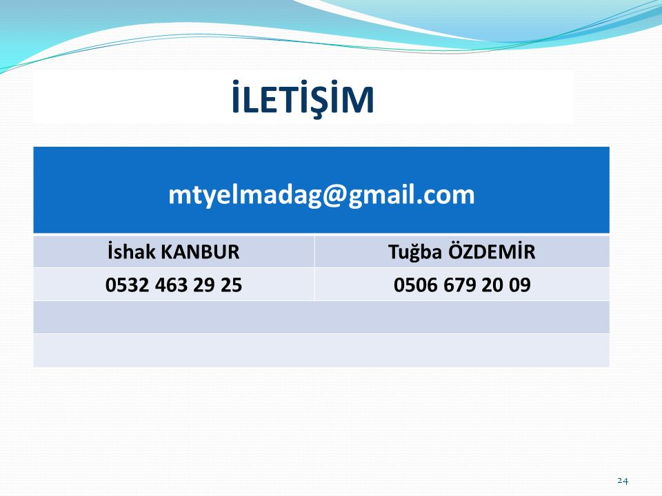 İLETİŞİM mtyelmadag@gmail.com İshak KANBUR Tuğba ÖZDEMİR