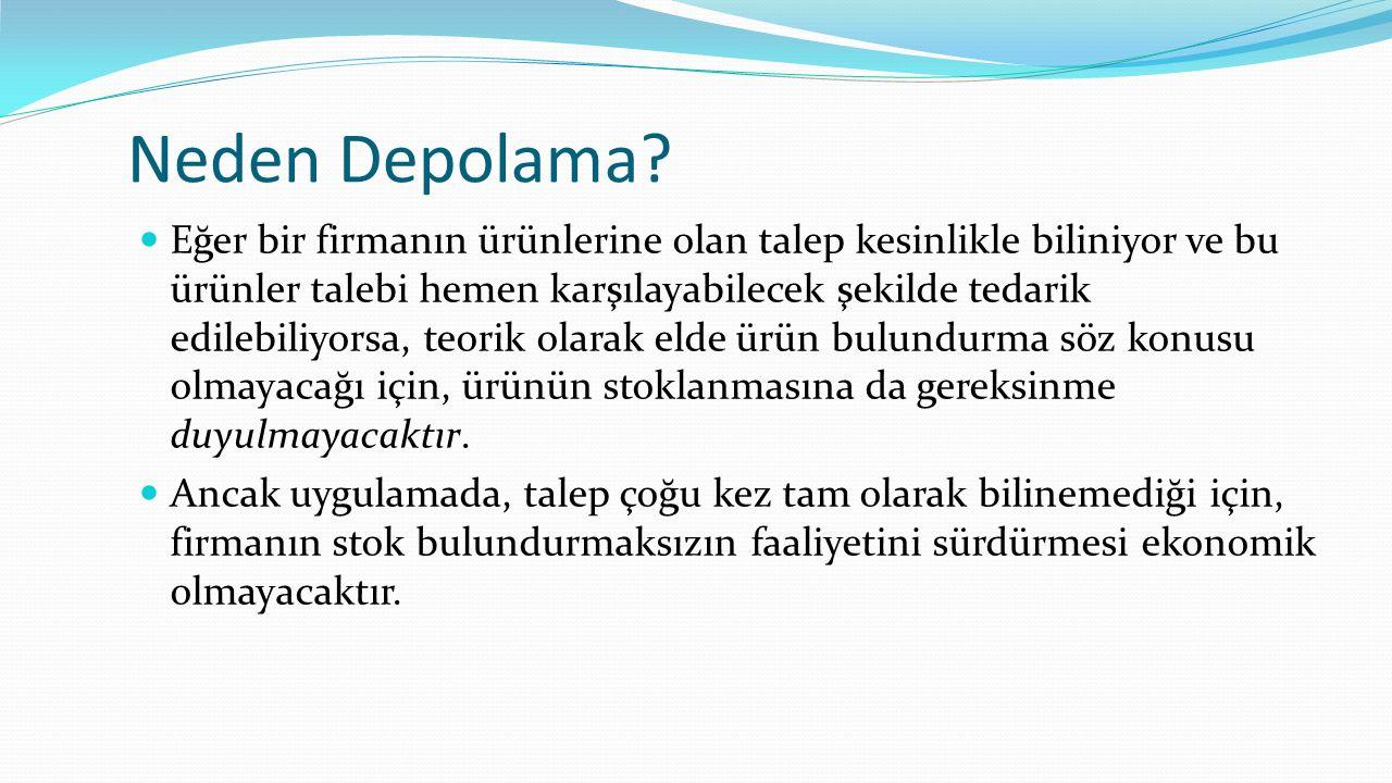 Neden Depolama