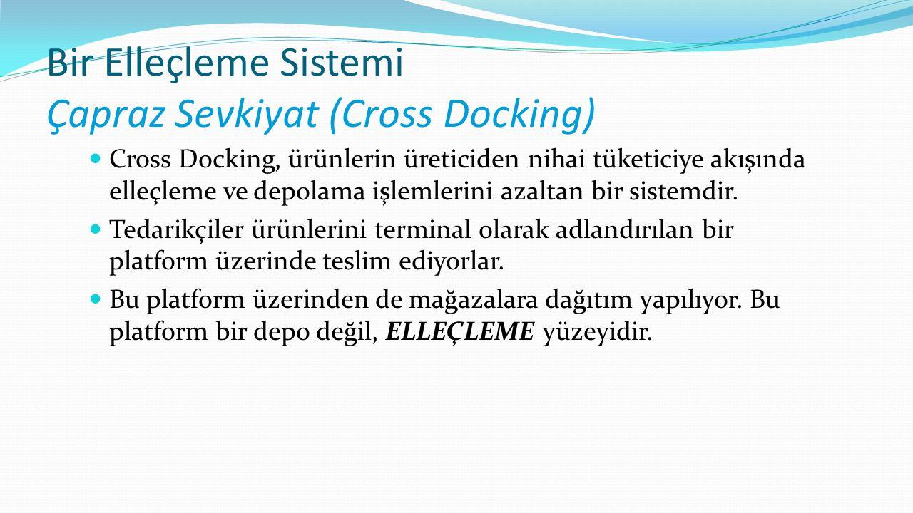 Bir Elleçleme Sistemi Çapraz Sevkiyat (Cross Docking)