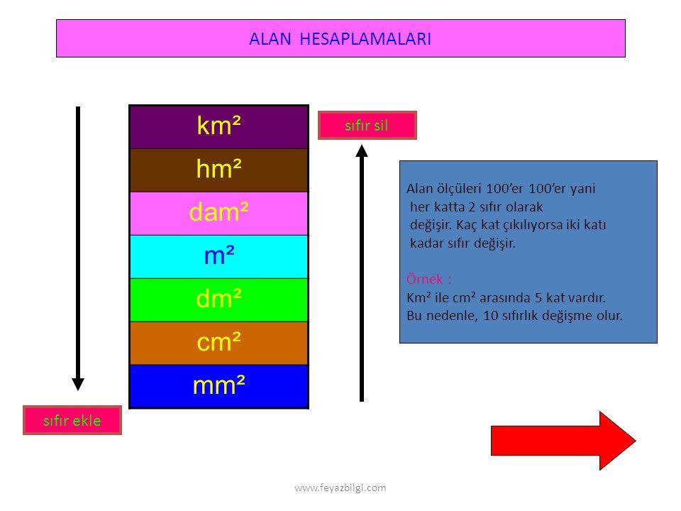 km² hm² dam² m² dm² cm² mm² ALAN HESAPLAMALARI sıfır sil sıfır ekle