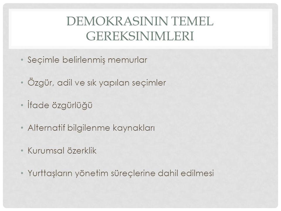 Demokrasinin temel gereksinimleri