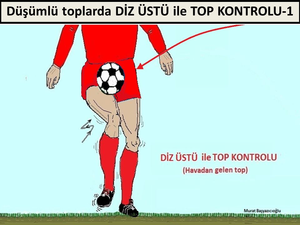 Düşümlü toplarda DİZ ÜSTÜ ile TOP KONTROLU-1