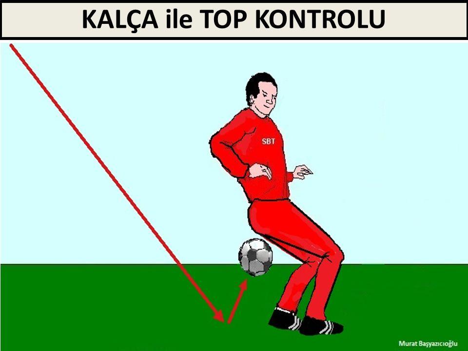 KALÇA ile TOP KONTROLU