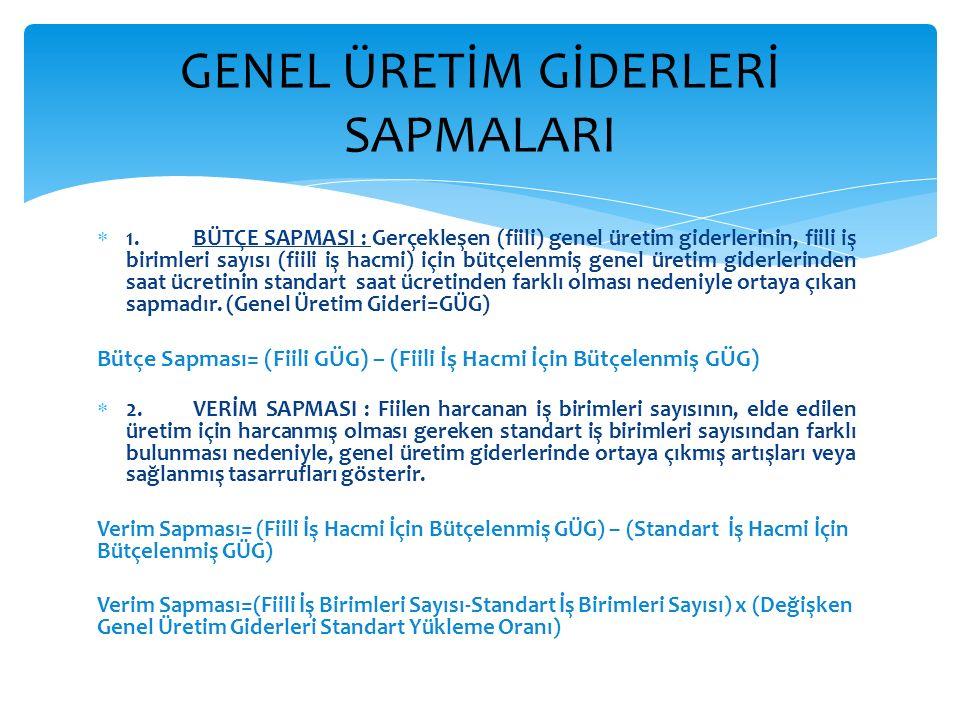 GENEL ÜRETİM GİDERLERİ SAPMALARI