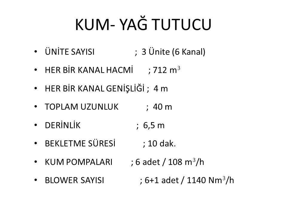 KUM- YAĞ TUTUCU ÜNİTE SAYISI ; 3 Ünite (6 Kanal)